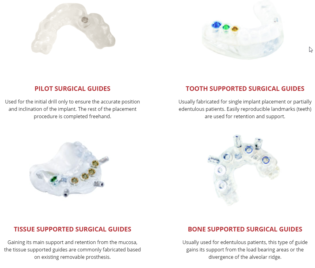 Implant Surgical Guides